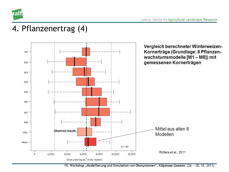 4. Pflanzenertrag (4) Vergleich berechneter Winterweizen-Kornerträge (Grundlage: 8 Pflanzen-wachstumsmodelle [M1 – M8]) mit gemessenen Kornerträgen.